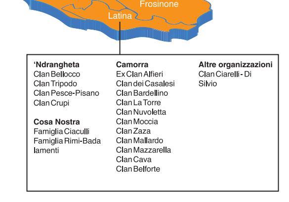 Nel basso Lazio è escalation di violenza delle mafie
